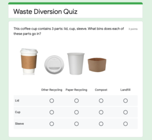 Test Your Waste IQ